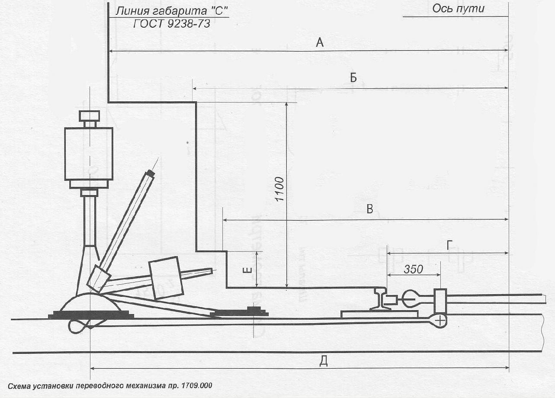 технологическая схема стрелочного перевода р-43